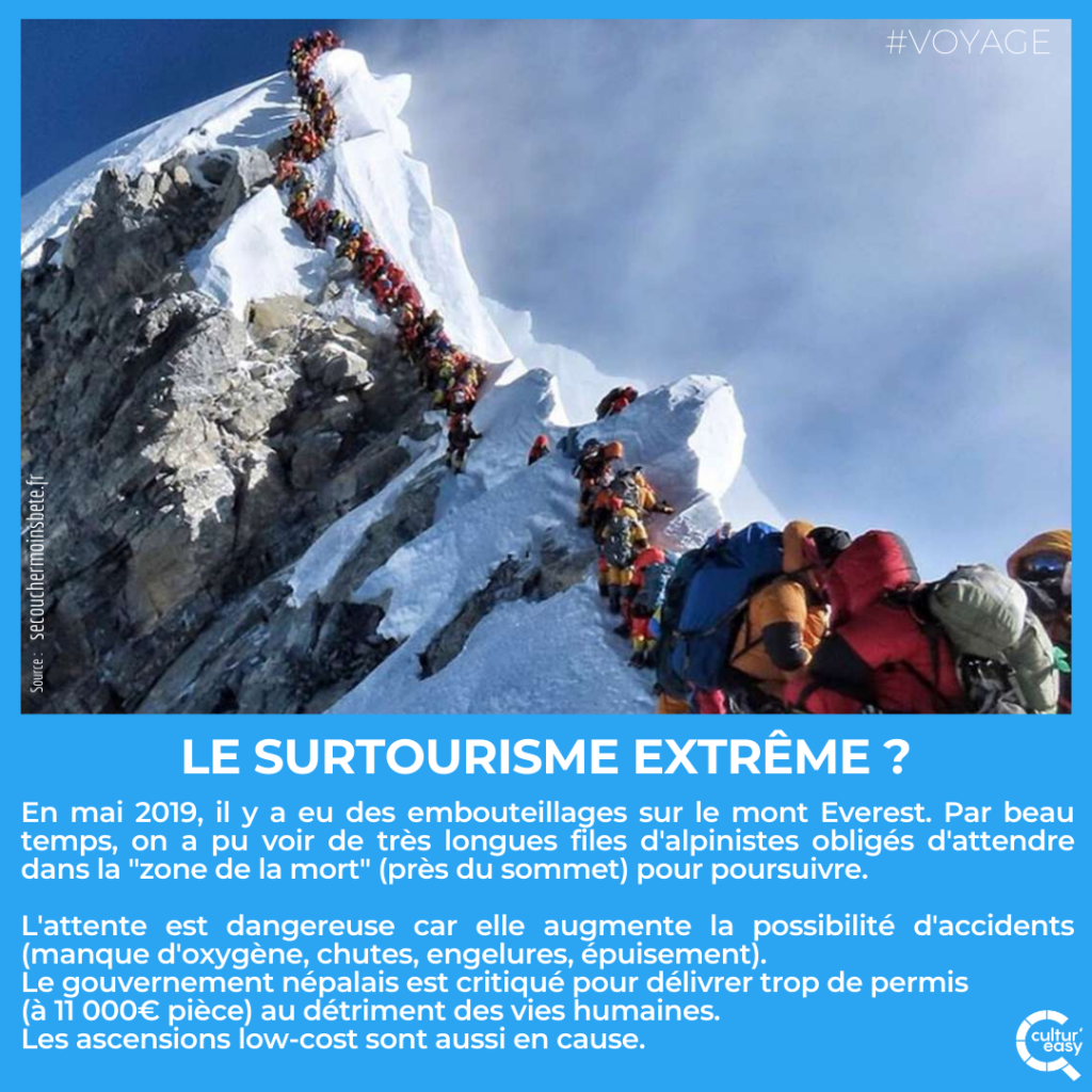 Files d'attentes sur l'Everest